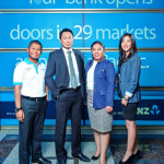 ANZ Indonesia